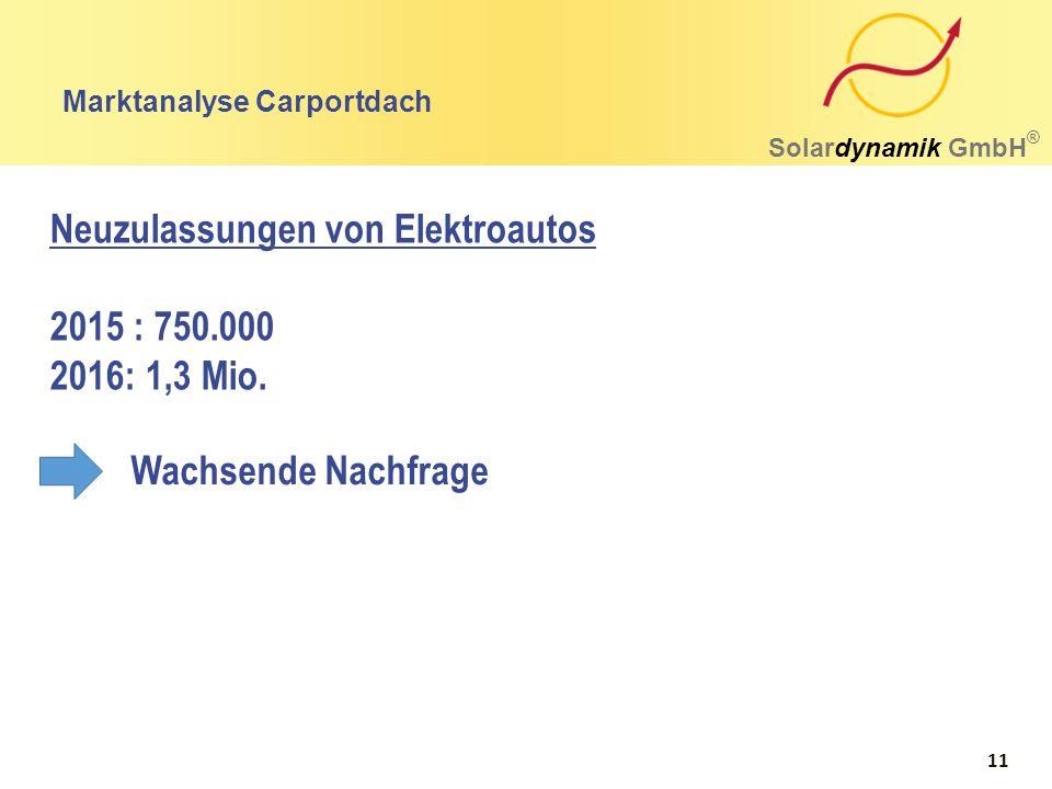 Marktanalyse Carportdach Solardynamik GmbH ® Neuzulassungen von Elektroautos 2015 : 750.000 2016: 1,3 Mio. Wachsende Nachfrage 11