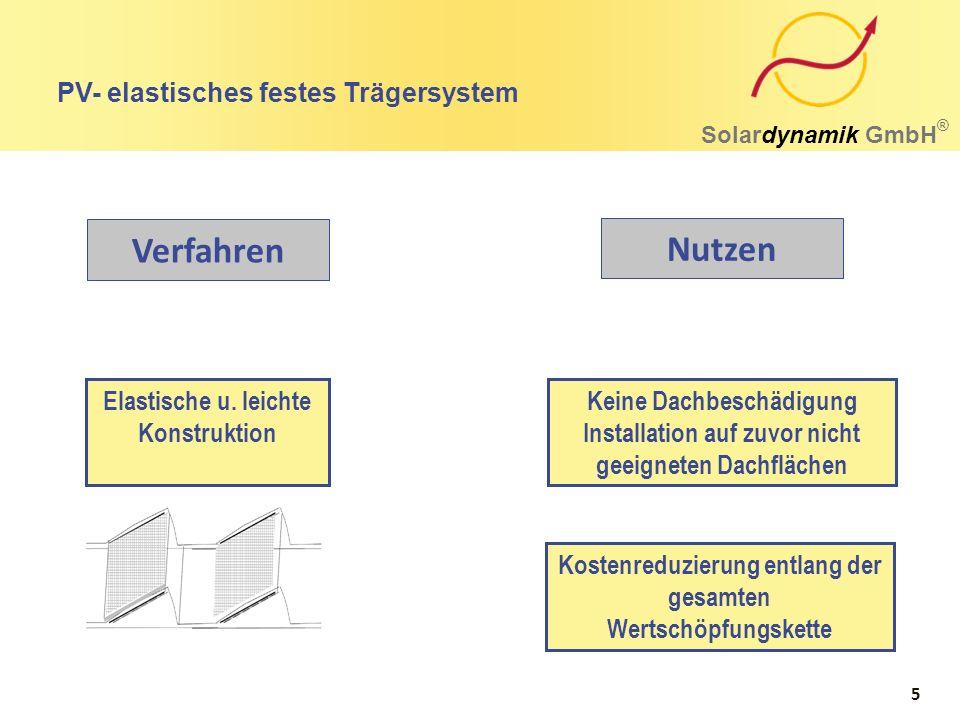 PV- elastisches festes Trägersystem Solardynamik GmbH ® Verfahren Nutzen Elastische u. leichte Konstruktion Keine Dachbeschädigung Installation auf zu