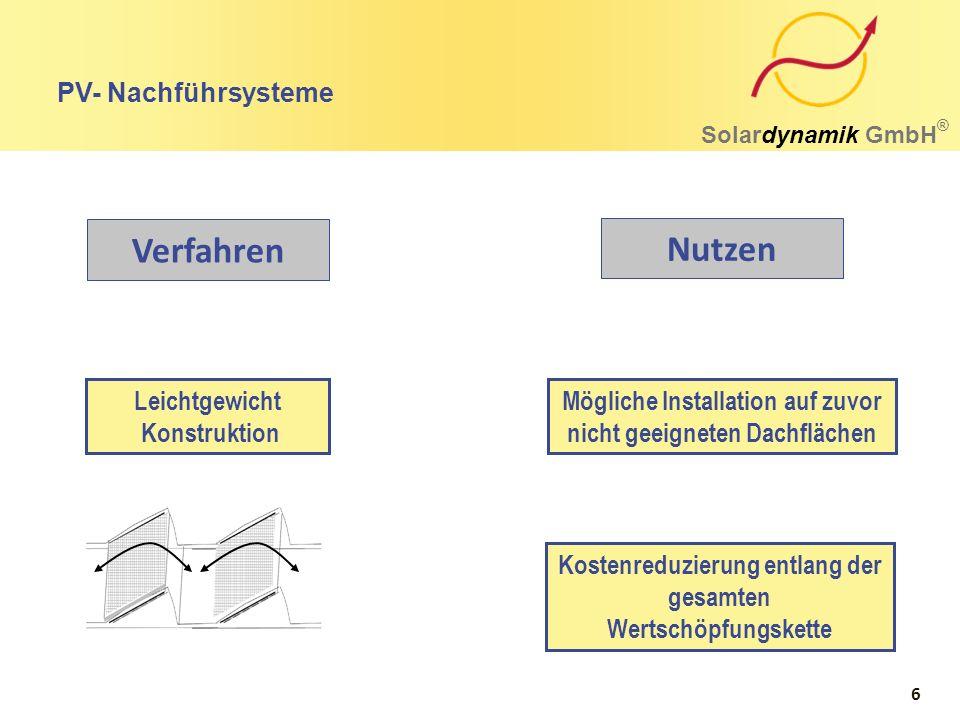 PV- Nachführsysteme Solardynamik GmbH ® Verfahren Nutzen Leichtgewicht Konstruktion Mögliche Installation auf zuvor nicht geeigneten Dachflächen Koste