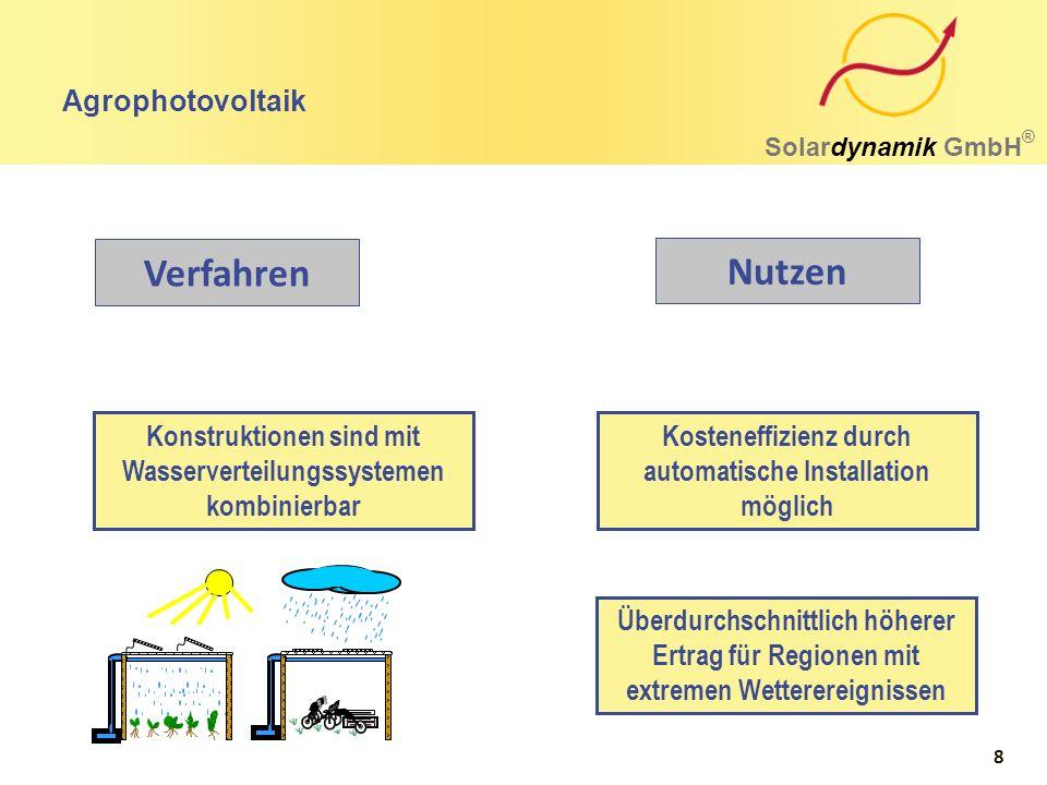 Agrophotovoltaik Solardynamik GmbH ® Kosteneffizienz durch automatische Installation möglich Überdurchschnittlich höherer Ertrag für Regionen mit extr