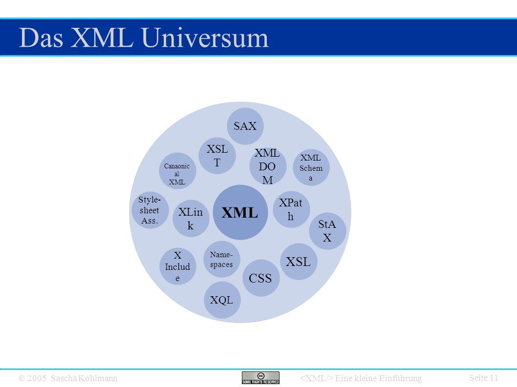 © 2005 Sascha Kohlmann Eine kleine Einführung Das XML Universum Seite 11 XML XSL XSL T XML Schem a XPat h CSS XLin k Canaonic al XML Name- spaces X Includ e XML DO M SAX StA X Style- sheet Ass.