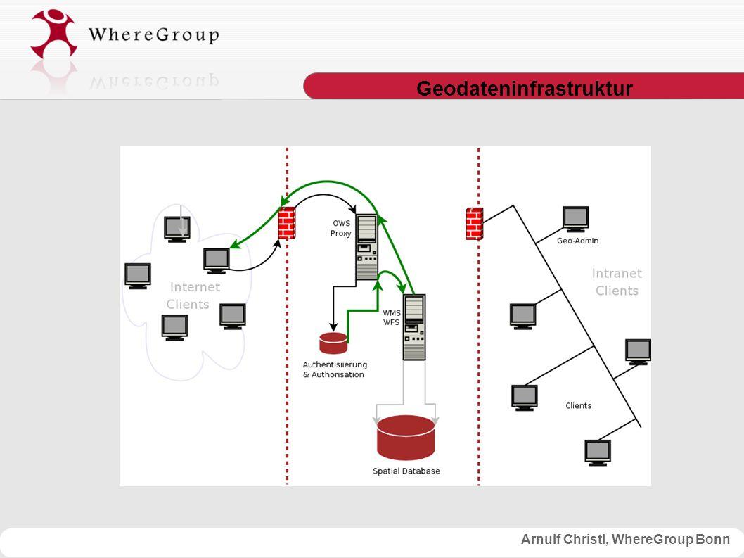 Arnulf Christl, WhereGroup Bonn Geodateninfrastruktur Wikipedia (http://de.wikipedia.org/wiki/Geodateninfrastruktur):http://de.wikipedia.org/wiki/Geodateninfrastruktur Als Geodateninfrastruktur (GDI) wird ein komplexes Netzwerk zum Austausch von Geodaten bezeichnet, in dem Geodaten-Produzenten, Dienstleister im Geo-Bereich sowie Geodatennutzer über ein physisches Datennetz, in der Regel das Internet, miteinander verknüpft sind.