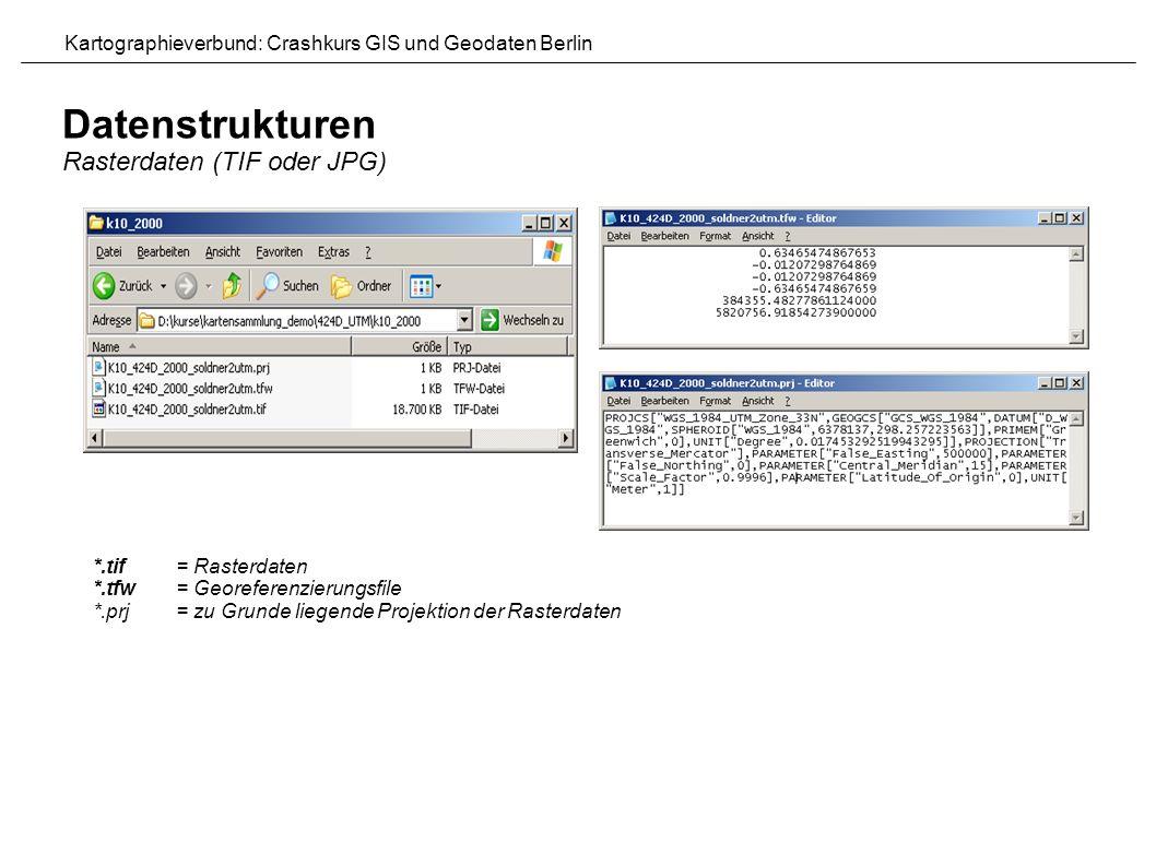 Datenstrukturen Rasterdaten (TIF oder JPG) Datensatz Kartographieverbund: Crashkurs GIS und Geodaten Berlin *.tif= Rasterdaten *.tfw= Georeferenzierungsfile *.prj= zu Grunde liegende Projektion der Rasterdaten