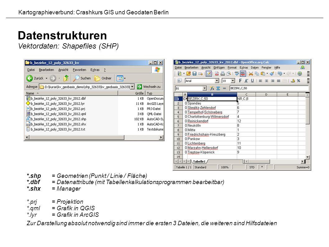 Datenstrukturen Vektordaten: Shapefiles (SHP) Datensatz Kartographieverbund: Crashkurs GIS und Geodaten Berlin *.shp = Geometrien (Punkt / Linie / Fläche) *.dbf = Datenattribute (mit Tabellenkalkulationsprogrammen bearbeitbar) *.shx = Manager *.prj = Projektion *.qml = Grafik in QGIS *.lyr = Grafik in ArcGIS Zur Darstellung absolut notwendig sind immer die ersten 3 Dateien, die weiteren sind Hilfsdateien
