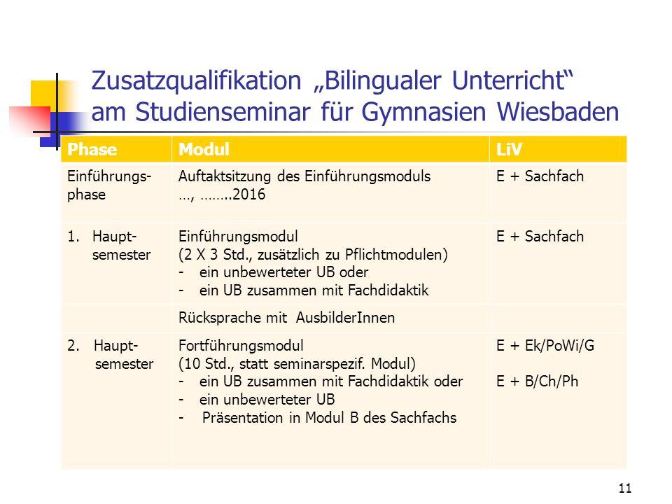 """Zusatzqualifikation """"Bilingualer Unterricht am Studienseminar für Gymnasien Wiesbaden 11 PhaseModulLiV Einführungs- phase Auftaktsitzung des Einführungsmoduls …, ……..2016 E + Sachfach 1.Haupt- semester Einführungsmodul (2 X 3 Std., zusätzlich zu Pflichtmodulen) -ein unbewerteter UB oder -ein UB zusammen mit Fachdidaktik E + Sachfach Rücksprache mit AusbilderInnen 2."""