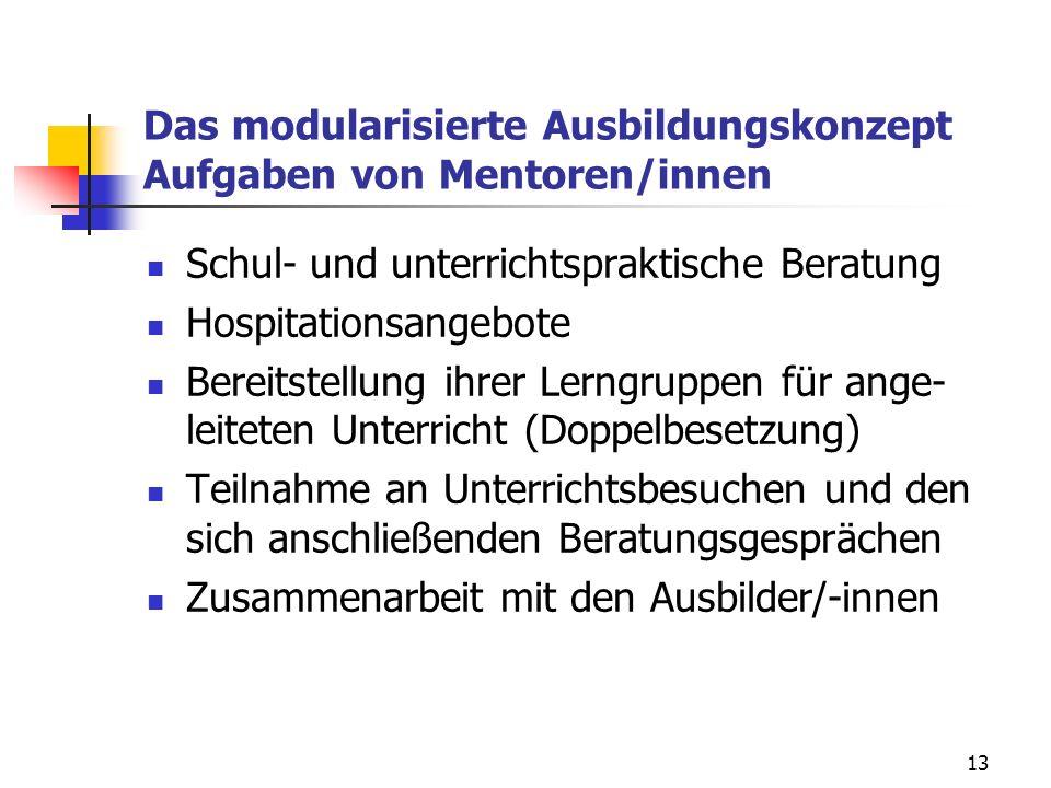 13 Das modularisierte Ausbildungskonzept Aufgaben von Mentoren/innen Schul- und unterrichtspraktische Beratung Hospitationsangebote Bereitstellung ihr