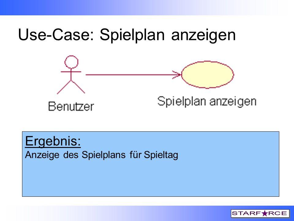 Use-Case: Spielplan anzeigen Auslöser: 1. Links-Klick auf Symbol 2. Links-Klick auf Menüpunkt Ansicht->Spielplan Vorbedingungen: Vereine eingegeben Sp