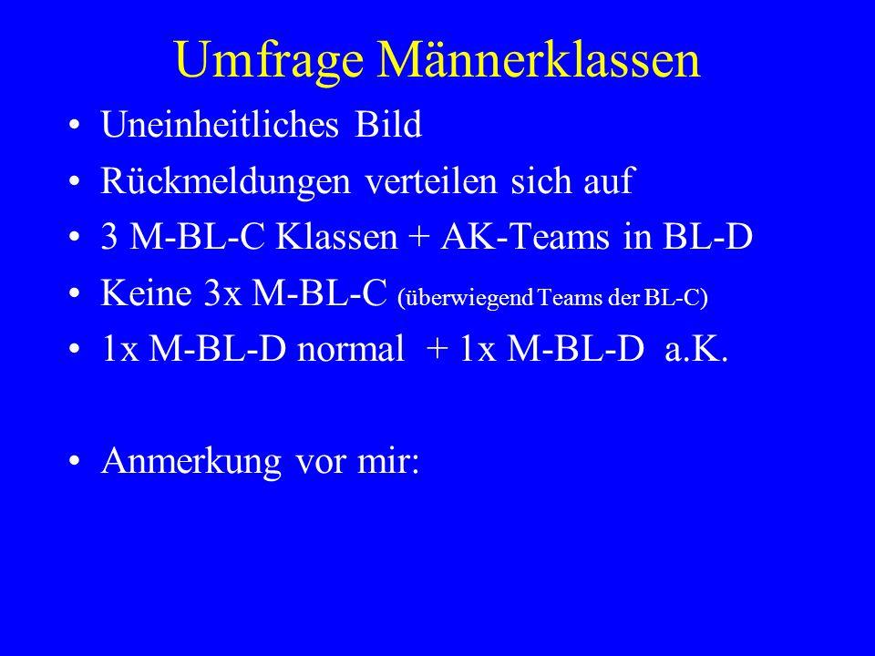 Umfrage Männerklassen Uneinheitliches Bild Rückmeldungen verteilen sich auf 3 M-BL-C Klassen + AK-Teams in BL-D Keine 3x M-BL-C (überwiegend Teams der BL-C) 1x M-BL-D normal + 1x M-BL-D a.K.