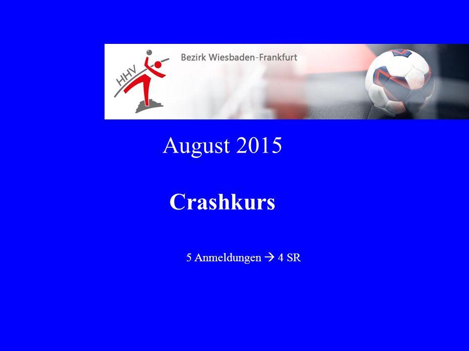 August 2015 Crashkurs 5 Anmeldungen  4 SR