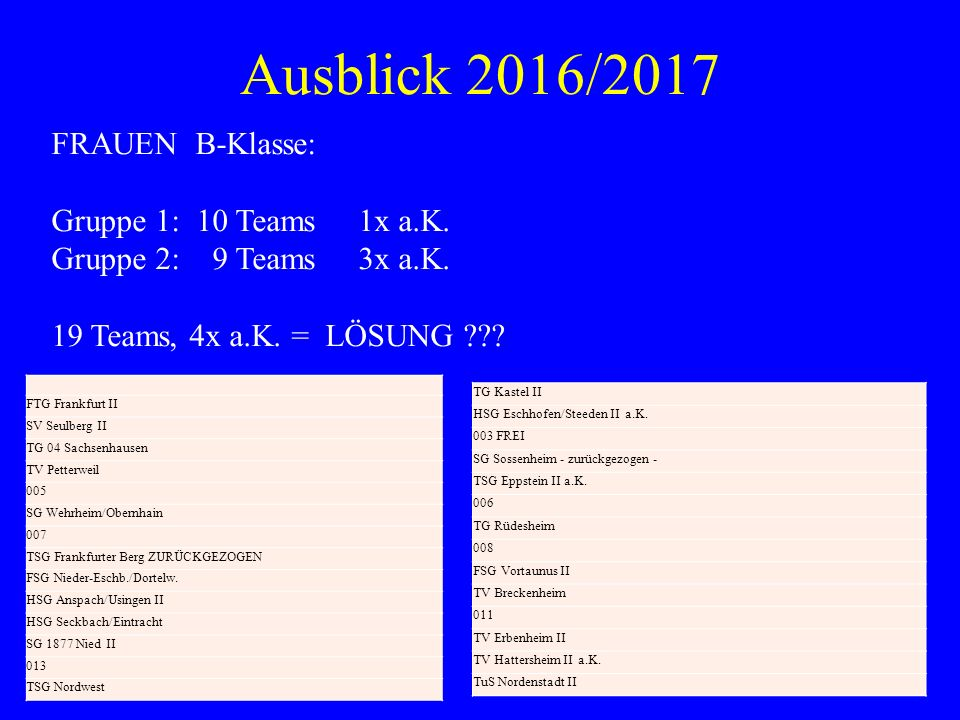 Ausblick 2016/2017 FTG Frankfurt II SV Seulberg II TG 04 Sachsenhausen TV Petterweil 005 SG Wehrheim/Obernhain 007 TSG Frankfurter Berg ZURÜCKGEZOGEN