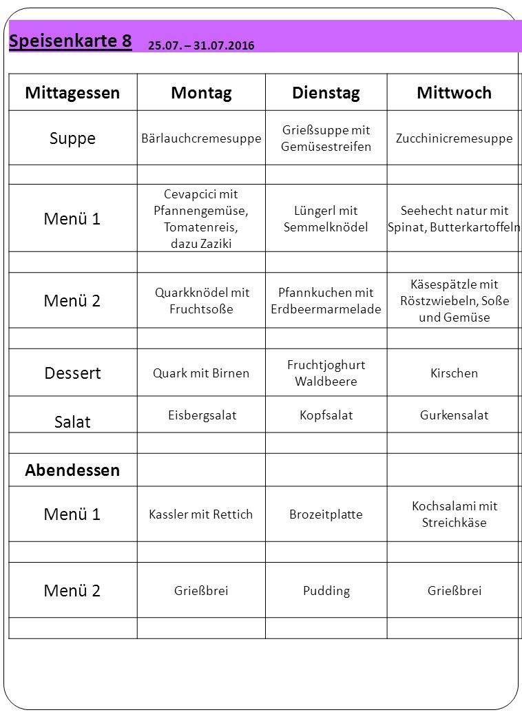 Speisenkarte 8 25.07. – 31.07.2016 MittagessenMontagDienstagMittwoch Suppe Bärlauchcremesuppe Grießsuppe mit Gemüsestreifen Zucchinicremesuppe Menü 1