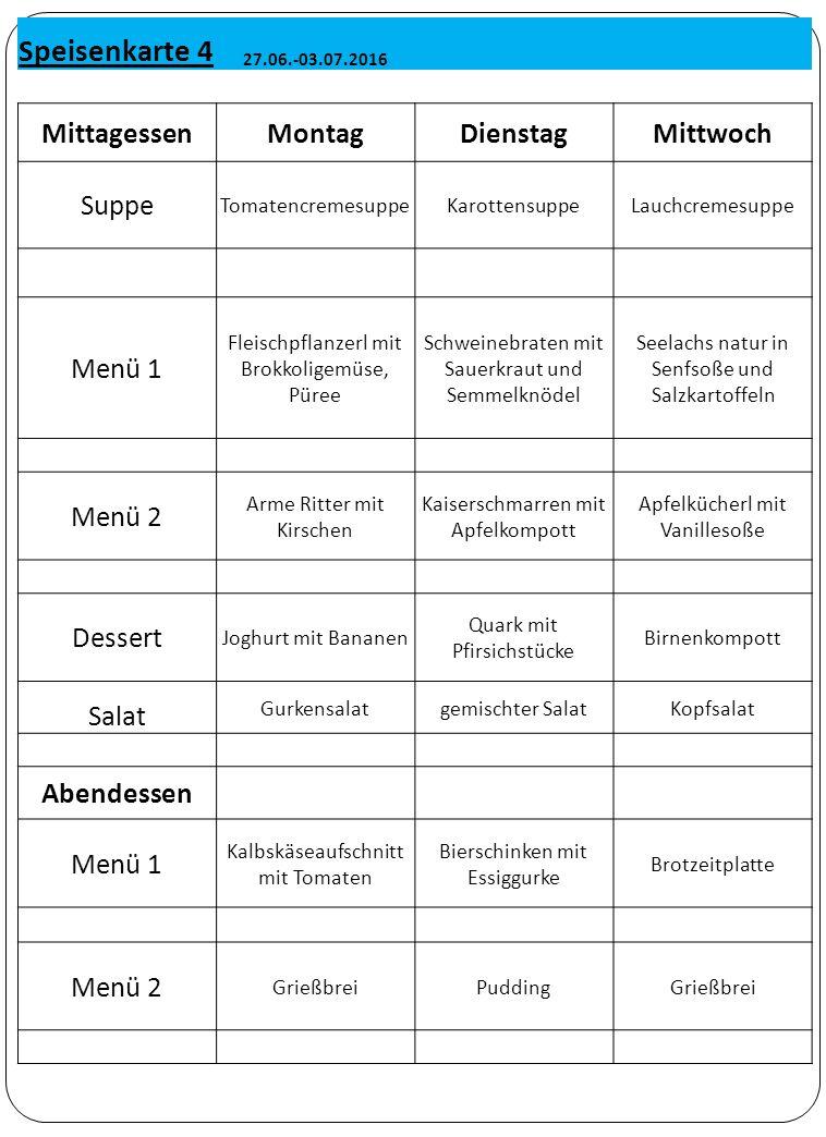 Speisenkarte 4 27.06.-03.07.2016 MittagessenMontagDienstagMittwoch Suppe TomatencremesuppeKarottensuppeLauchcremesuppe Menü 1 Fleischpflanzerl mit Brokkoligemüse, Püree Schweinebraten mit Sauerkraut und Semmelknödel Seelachs natur in Senfsoße und Salzkartoffeln Menü 2 Arme Ritter mit Kirschen Kaiserschmarren mit Apfelkompott Apfelkücherl mit Vanillesoße Dessert Joghurt mit Bananen Quark mit Pfirsichstücke Birnenkompott Salat Gurkensalatgemischter SalatKopfsalat Abendessen Menü 1 Kalbskäseaufschnitt mit Tomaten Bierschinken mit Essiggurke Brotzeitplatte Menü 2 GrießbreiPuddingGrießbrei