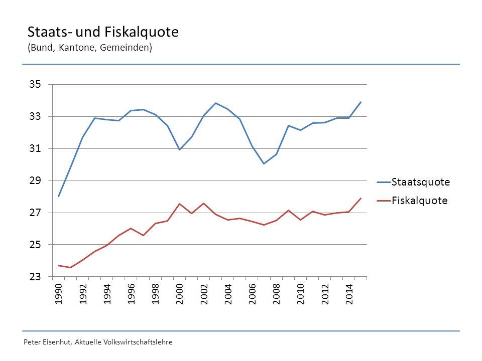 Peter Eisenhut, Aktuelle Volkswirtschaftslehre Staats- und Fiskalquote (Bund, Kantone, Gemeinden)