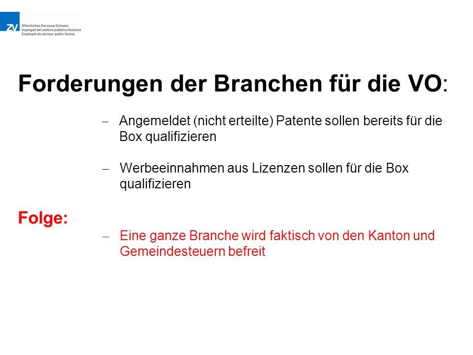 Forderungen der Branchen für die VO:  Angemeldet (nicht erteilte) Patente sollen bereits für die Box qualifizieren  Werbeeinnahmen aus Lizenzen sollen für die Box qualifizieren Folge:  Eine ganze Branche wird faktisch von den Kanton und Gemeindesteuern befreit
