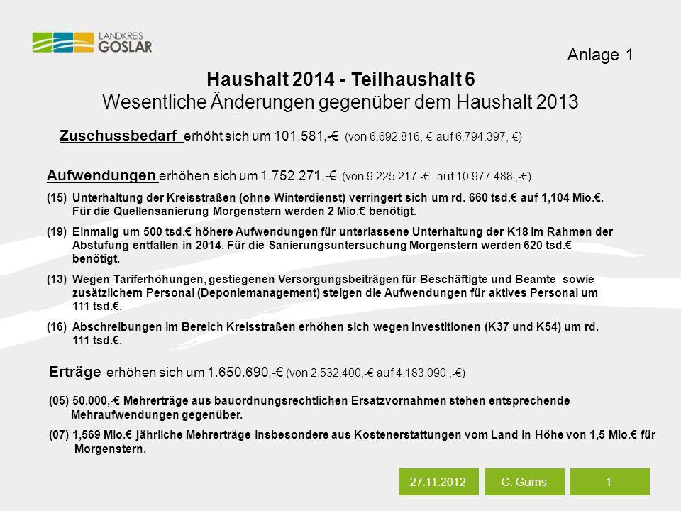 27.11.20121 C. Gums Haushalt 2014 - Teilhaushalt 6 Wesentliche Änderungen gegenüber dem Haushalt 2013 Zuschussbedarf erhöht sich um 101.581,-€ (von 6.