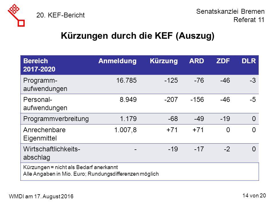 Senatskanzlei Bremen Referat 11 14 von 20 WMDI am 17. August 2016 20. KEF-Bericht Kürzungen durch die KEF (Auszug) Bereich 2017-2020 AnmeldungKürzungA