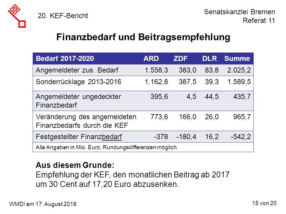 Senatskanzlei Bremen Referat 11 15 von 20 WMDI am 17. August 2016 20. KEF-Bericht Finanzbedarf und Beitragsempfehlung Bedarf 2017-2020ARDZDFDLRSumme A