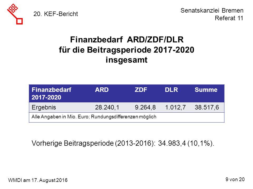 Senatskanzlei Bremen Referat 11 9 von 20 WMDI am 17. August 2016 20. KEF-Bericht Finanzbedarf ARD/ZDF/DLR für die Beitragsperiode 2017-2020 insgesamt