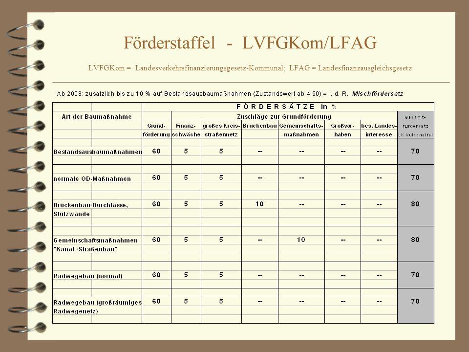 Förderstaffel - LVFGKom/LFAG LVFGKom = Landesverkehrsfinanzierungsgesetz-Kommunal; LFAG = Landesfinanzausgleichsgesetz