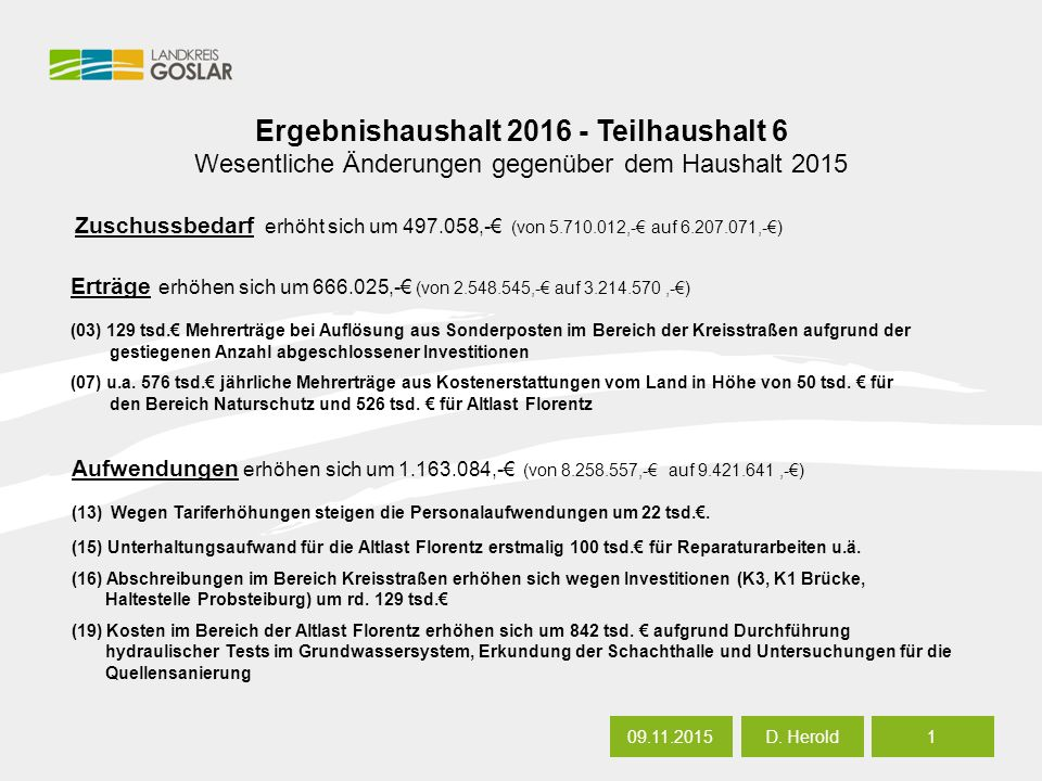 09.11.20151 D. Herold Ergebnishaushalt 2016 - Teilhaushalt 6 Wesentliche Änderungen gegenüber dem Haushalt 2015 Zuschussbedarf erhöht sich um 497.058,