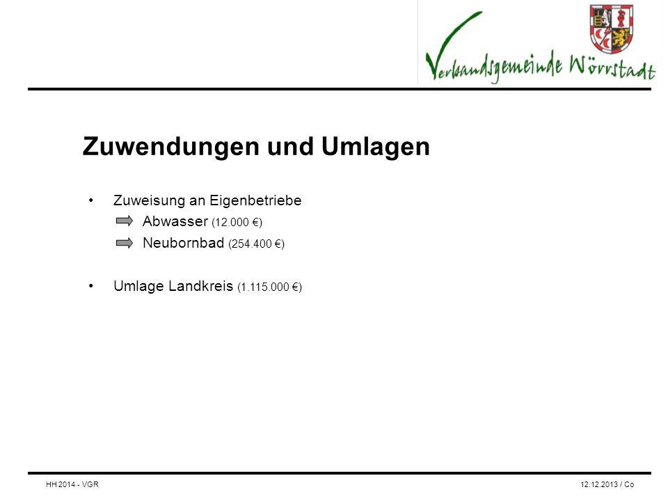 Zuwendungen und Umlagen Zuweisung an Eigenbetriebe Abwasser (12.000 €) Neubornbad (254.400 €) Umlage Landkreis (1.115.000 €) HH 2014 - VGR12.12.2013 / Co
