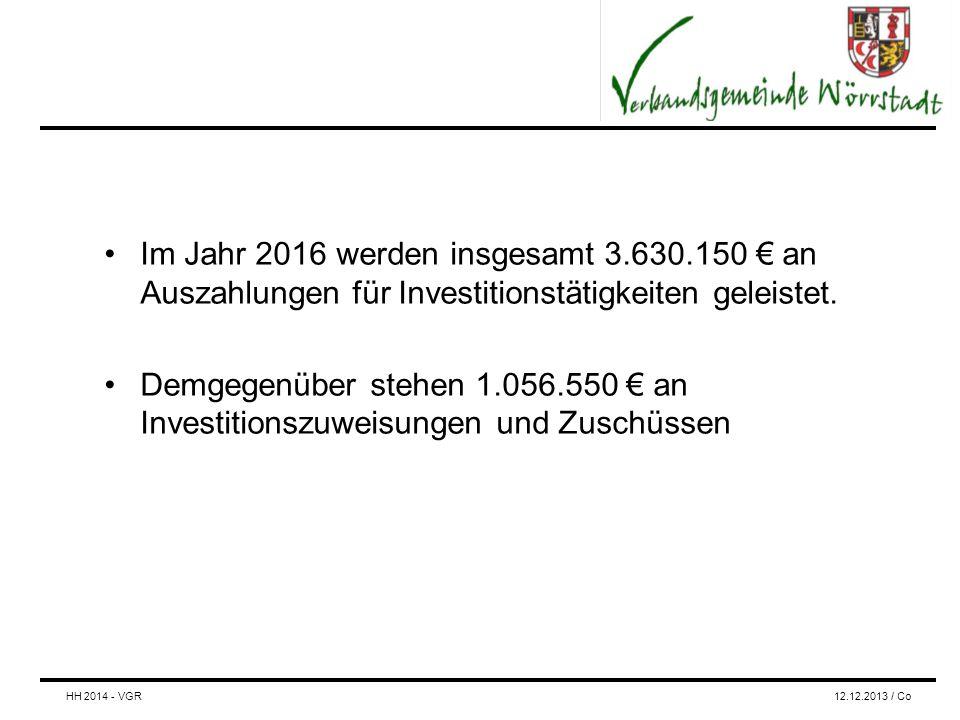 Im Jahr 2016 werden insgesamt 3.630.150 € an Auszahlungen für Investitionstätigkeiten geleistet.
