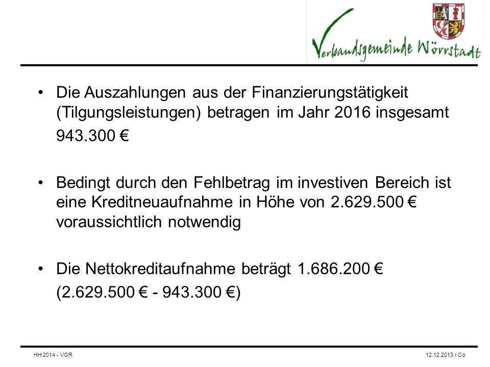 Die Auszahlungen aus der Finanzierungstätigkeit (Tilgungsleistungen) betragen im Jahr 2016 insgesamt 943.300 € Bedingt durch den Fehlbetrag im investiven Bereich ist eine Kreditneuaufnahme in Höhe von 2.629.500 € voraussichtlich notwendig Die Nettokreditaufnahme beträgt 1.686.200 € (2.629.500 € - 943.300 €) HH 2014 - VGR12.12.2013 / Co