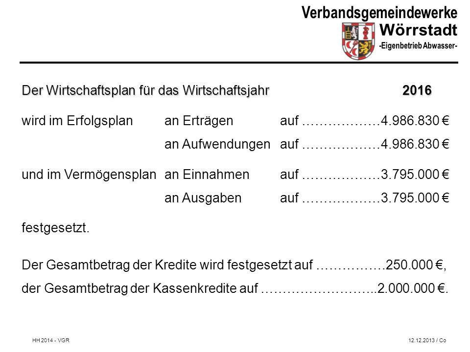 Der Wirtschaftsplan für das Wirtschaftsjahr2016 wird im Erfolgsplanan Erträgenauf ………………4.986.830 € an Aufwendungenauf ………………4.986.830 € und im Vermögensplanan Einnahmenauf ………………3.795.000 € an Ausgabenauf ………………3.795.000 € festgesetzt.