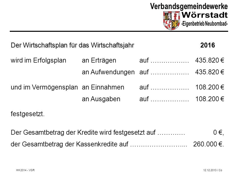 Der Wirtschaftsplan für das Wirtschaftsjahr2016 wird im Erfolgsplanan Erträgenauf ………………435.820 € an Aufwendungenauf ………………435.820 € und im Vermögensplanan Einnahmenauf ………………108.200 € an Ausgabenauf ………………108.200 € festgesetzt.