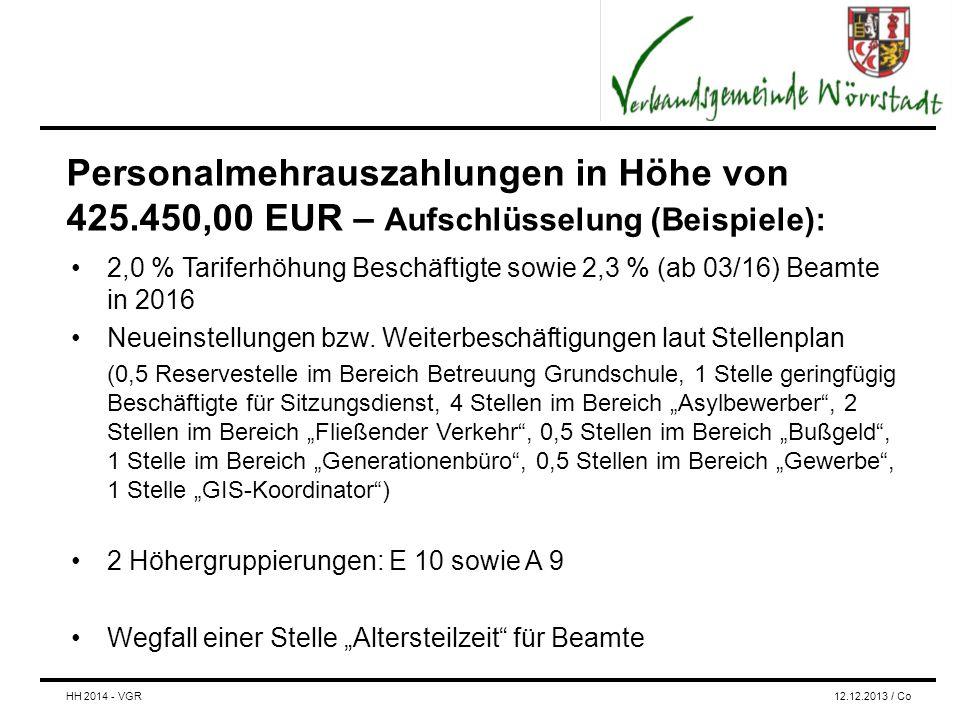 Personalmehrauszahlungen in Höhe von 425.450,00 EUR – Aufschlüsselung (Beispiele): 2,0 % Tariferhöhung Beschäftigte sowie 2,3 % (ab 03/16) Beamte in 2016 Neueinstellungen bzw.
