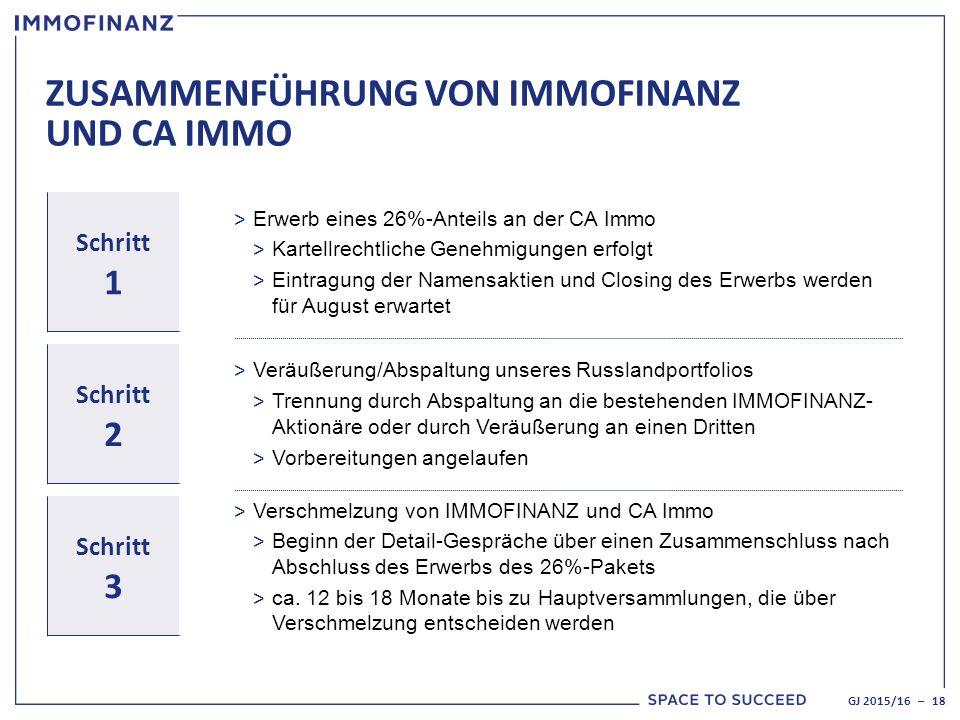 ZUSAMMENFÜHRUNG VON IMMOFINANZ UND CA IMMO > Erwerb eines 26%-Anteils an der CA Immo > Kartellrechtliche Genehmigungen erfolgt > Eintragung der Namensaktien und Closing des Erwerbs werden für August erwartet > Verschmelzung von IMMOFINANZ und CA Immo > Beginn der Detail-Gespräche über einen Zusammenschluss nach Abschluss des Erwerbs des 26%-Pakets > ca.