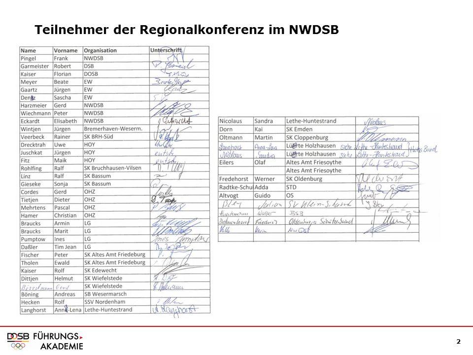 2 Teilnehmer der Regionalkonferenz im NWDSB