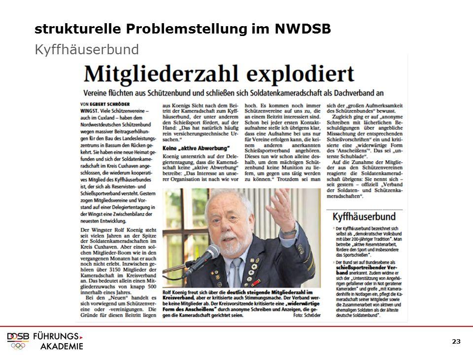 23 strukturelle Problemstellung im NWDSB Kyffhäuserbund