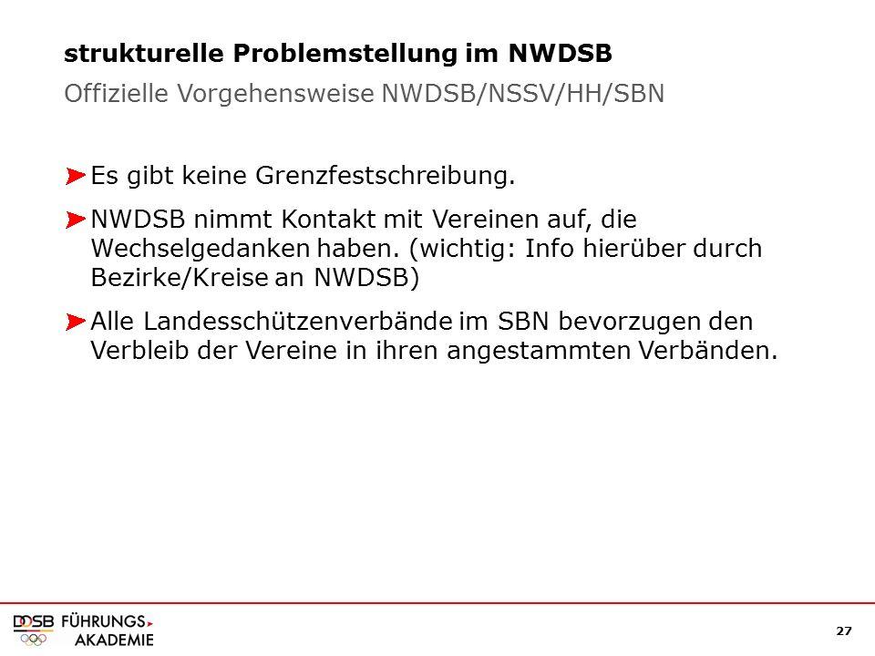 27 strukturelle Problemstellung im NWDSB Es gibt keine Grenzfestschreibung.