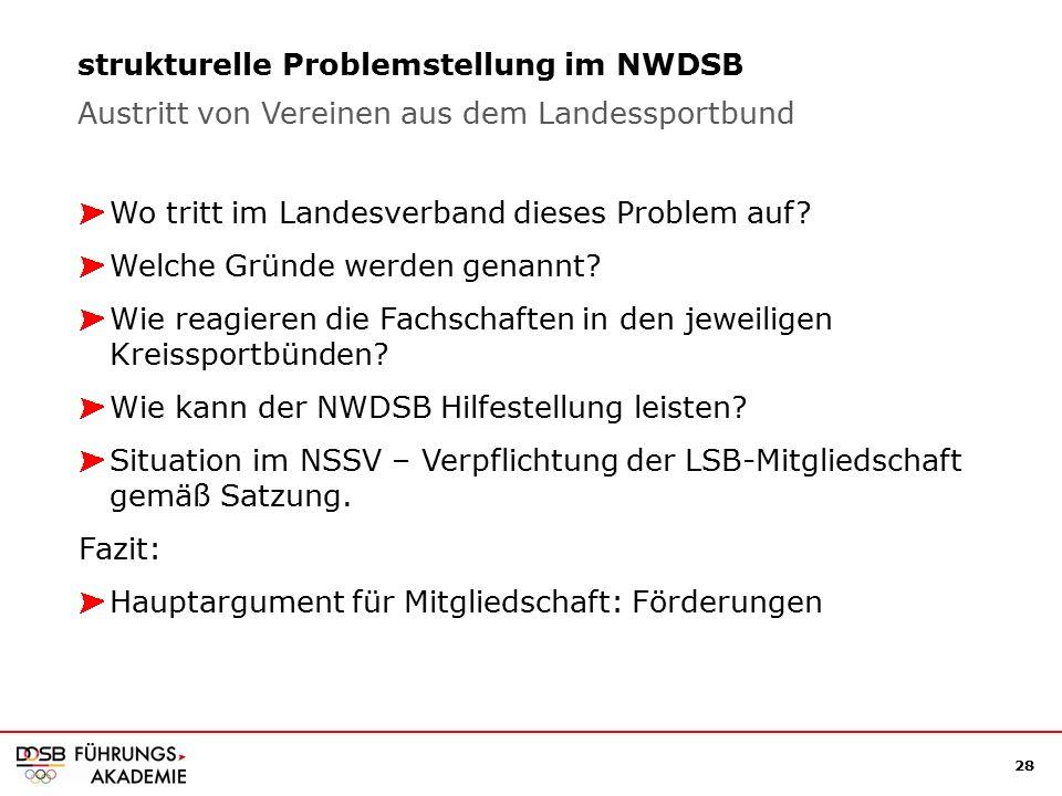 28 strukturelle Problemstellung im NWDSB Wo tritt im Landesverband dieses Problem auf.