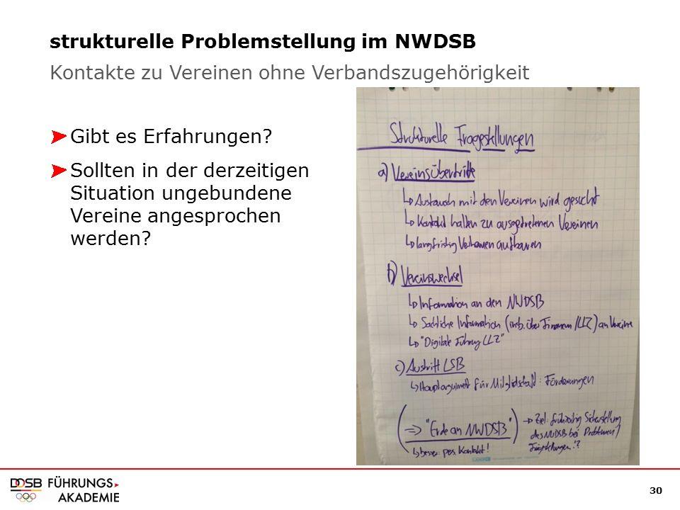 30 strukturelle Problemstellung im NWDSB Gibt es Erfahrungen.
