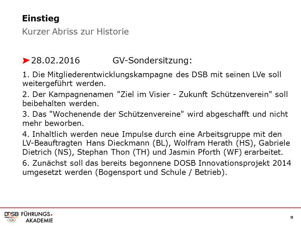 9 Einstieg 28.02.2016GV-Sondersitzung: 1.