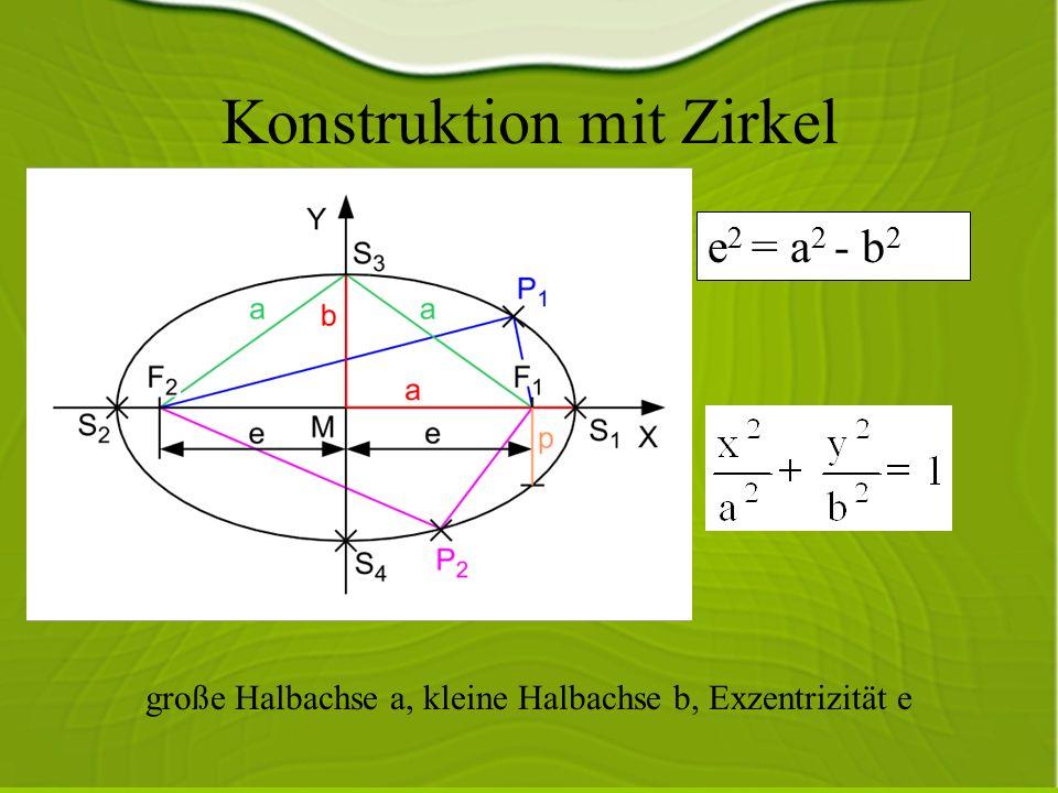 Konstruktion mit Zirkel große Halbachse a, kleine Halbachse b, Exzentrizität e e 2 = a 2 - b 2