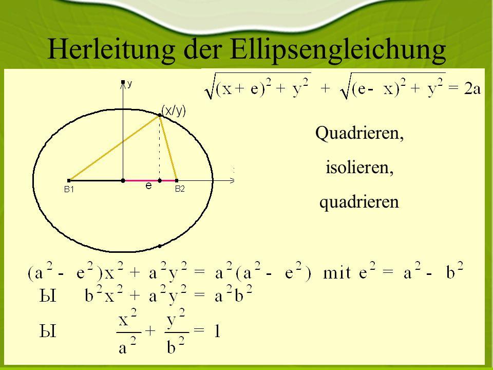 Herleitung der Ellipsengleichung Quadrieren, isolieren, quadrieren