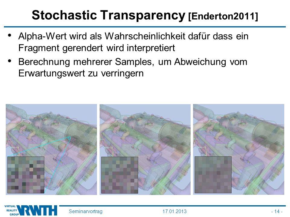 Seminarvortrag17.01.2013- 14 - Stochastic Transparency [Enderton2011] Alpha-Wert wird als Wahrscheinlichkeit dafür dass ein Fragment gerendert wird interpretiert Berechnung mehrerer Samples, um Abweichung vom Erwartungswert zu verringern