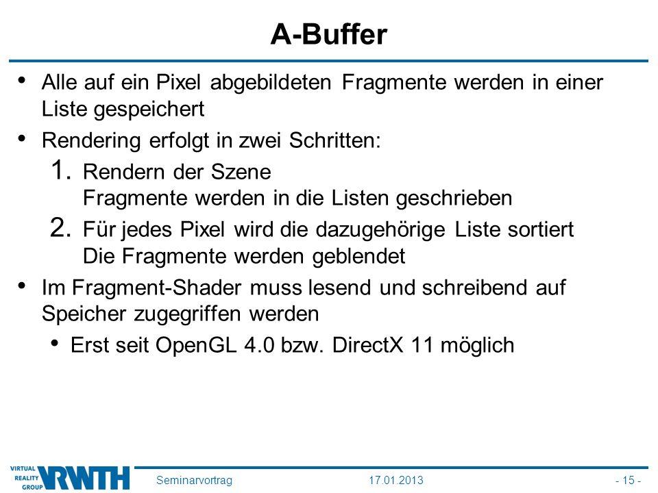 Seminarvortrag17.01.2013- 15 - A-Buffer Alle auf ein Pixel abgebildeten Fragmente werden in einer Liste gespeichert Rendering erfolgt in zwei Schritten: 1.