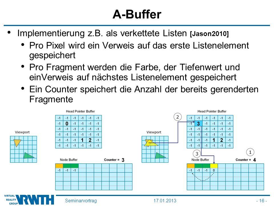 Seminarvortrag17.01.2013- 16 - A-Buffer Implementierung z.B. als verkettete Listen [Jason2010] Pro Pixel wird ein Verweis auf das erste Listenelement