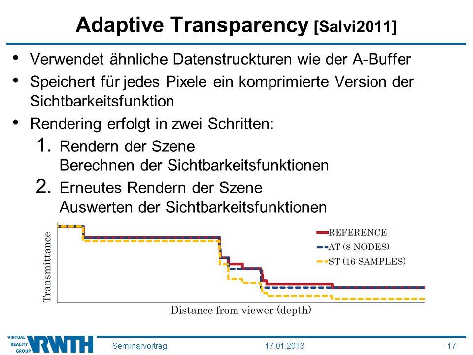 Seminarvortrag17.01.2013- 17 - Adaptive Transparency [Salvi2011] Verwendet ähnliche Datenstruckturen wie der A-Buffer Speichert für jedes Pixele ein komprimierte Version der Sichtbarkeitsfunktion Rendering erfolgt in zwei Schritten: 1.