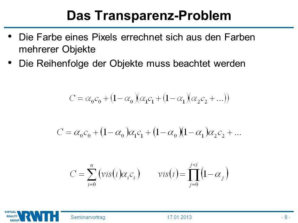Seminarvortrag17.01.2013- 8 - Das Transparenz-Problem Die Farbe eines Pixels errechnet sich aus den Farben mehrerer Objekte Die Reihenfolge der Objekt