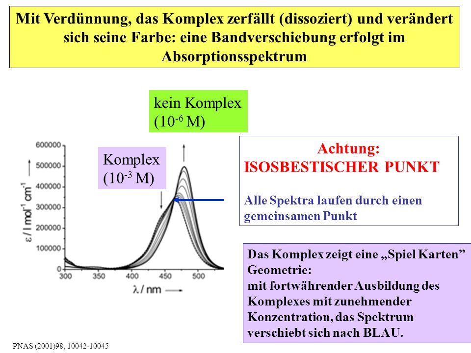 """Komplex (10 -3 M) kein Komplex (10 -6 M) Mit Verdünnung, das Komplex zerfällt (dissoziert) und verändert sich seine Farbe: eine Bandverschiebung erfolgt im Absorptionsspektrum PNAS (2001)98, 10042-10045 Achtung: ISOSBESTISCHER PUNKT Alle Spektra laufen durch einen gemeinsamen Punkt Das Komplex zeigt eine """"Spiel Karten Geometrie: mit fortwährender Ausbildung des Komplexes mit zunehmender Konzentration, das Spektrum verschiebt sich nach BLAU."""