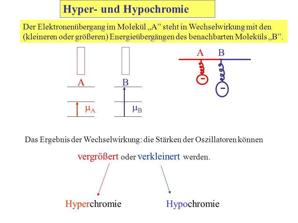 """Hyper- und Hypochromie Der Elektronenübergang im Molekül """"A steht in Wechselwirkung mit den (kleineren oder größeren) Energieübergängen des benachbarten Moleküls """"B ."""