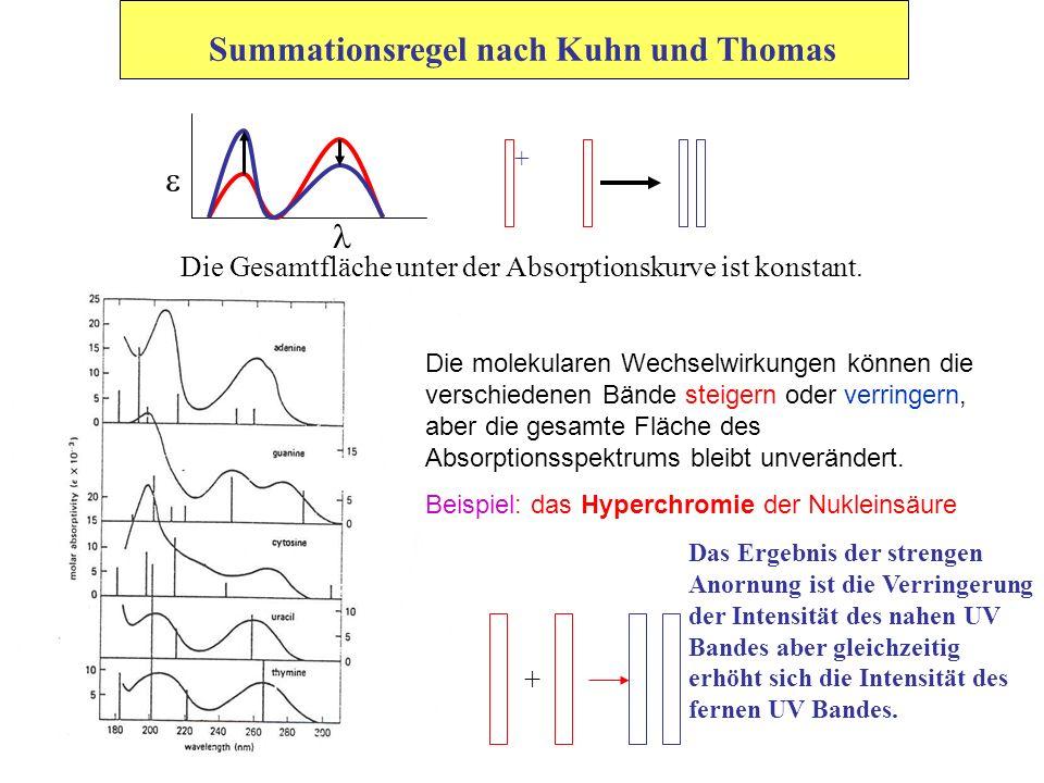 Summationsregel nach Kuhn und Thomas + Die Gesamtfläche unter der Absorptionskurve ist konstant.