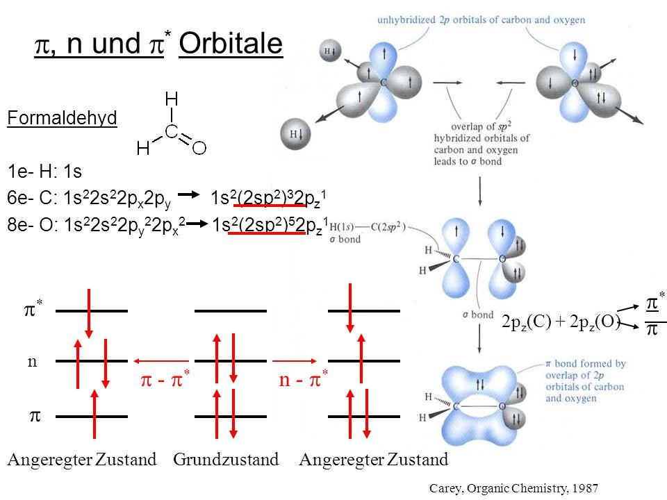, n und  * Orbitale Formaldehyd 1e- H: 1s 6e- C: 1s 2 2s 2 2p x 2p y 1s 2 (2sp 2 ) 3 2p z 1 8e- O: 1s 2 2s 2 2p y 2 2p x 2 1s 2 (2sp 2 ) 5 2p z 1 Angeregter Zustand Grundzustand Angeregter Zustand  ** n  -  * n -  * 2p z (C) + 2p z (O) ** Carey, Organic Chemistry, 1987