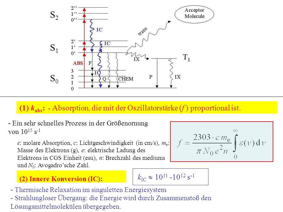 (1) k abs : - Absorption, die mit der Oszillatorstärke (f ) proportional ist.