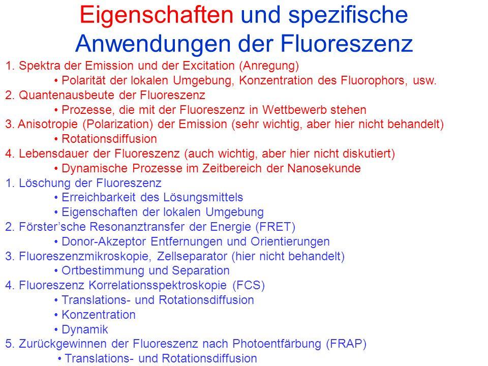 Eigenschaften und spezifische Anwendungen der Fluoreszenz 1.